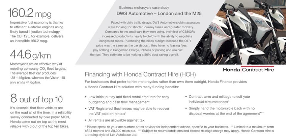Honda Contract Hire